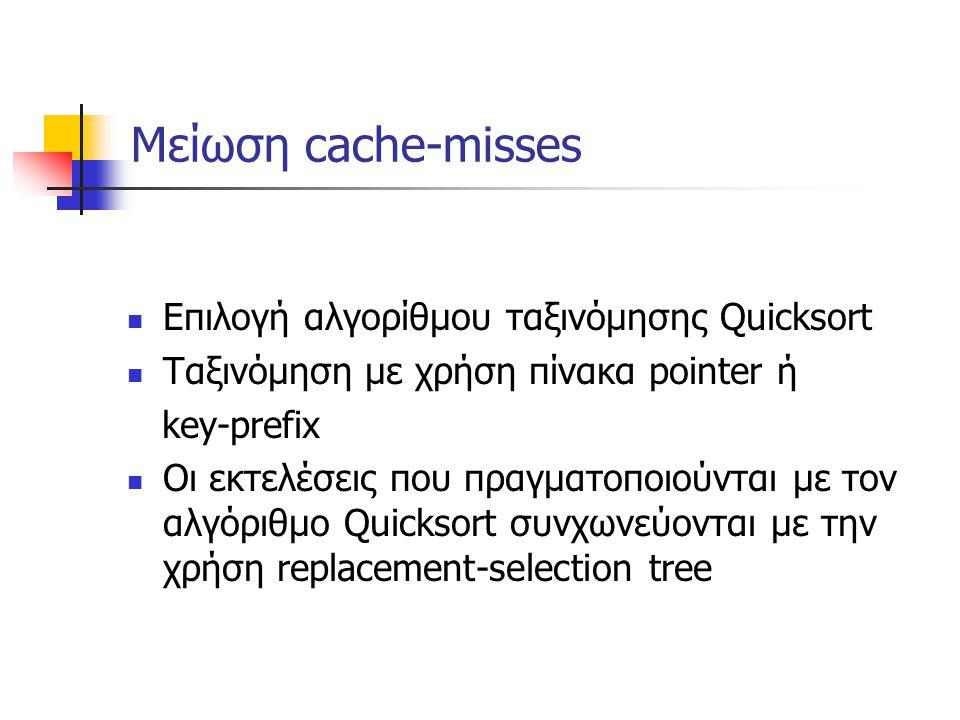 Μείωση cache-misses Επιλογή αλγορίθμου ταξινόμησης Quicksort Ταξινόμηση με χρήση πίνακα pointer ή key-prefix Οι εκτελέσεις που πραγματοποιούνται με το