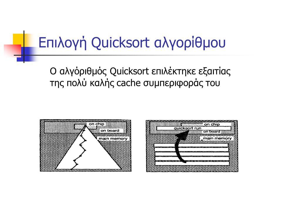 Eπιλογή Quicksort αλγορίθμου Ο αλγόριθμός Quicksort επιλέκτηκε εξαιτίας της πολύ καλής cache συμπεριφοράς του