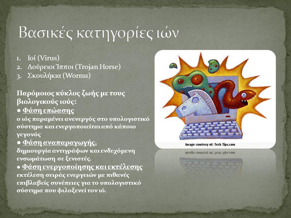 1.Ιοί (Virus) 2.Δούρειοι Ίπποι (Trojan Horse) 3.Σκουλήκια (Worms) Παρόμοιος κύκλος ζωής με τους βιολογικούς ιούς: ● Φάση επώασης ο ιός παραμένει ανενεργός στο υπολογιστικό σύστημα και ενεργοποιείται από κάποιο γεγονός ● Φάση αναπαραγωγής.