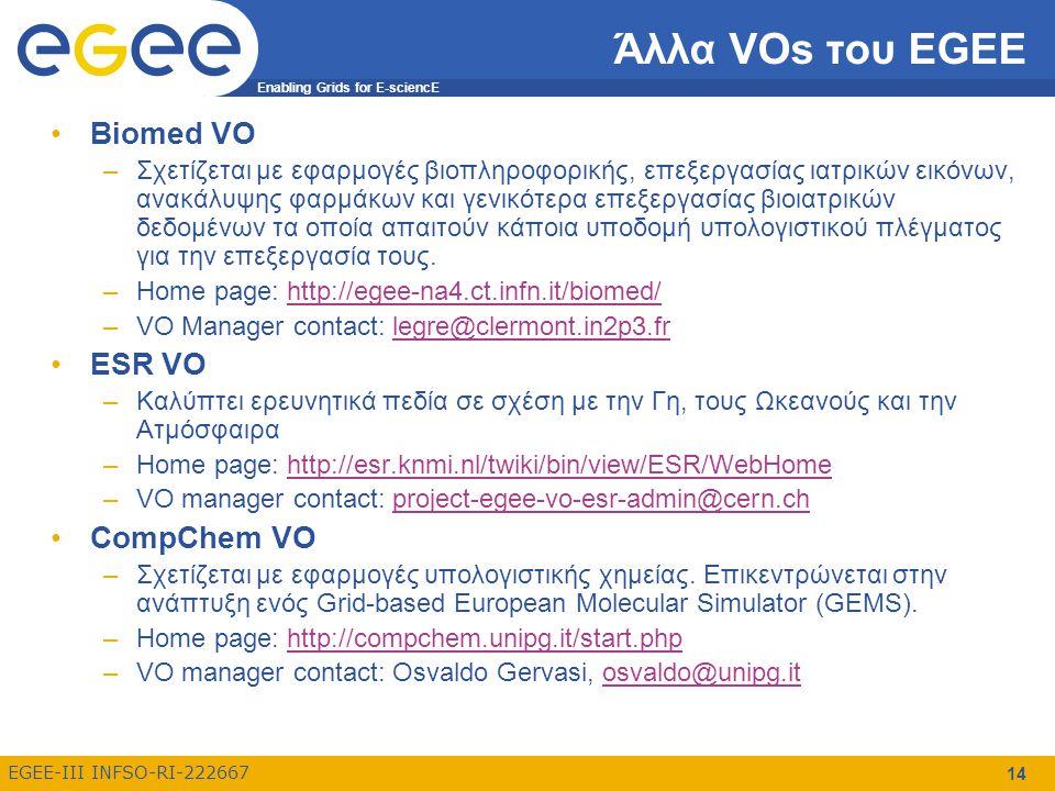 Enabling Grids for E-sciencE EGEE-III INFSO-RI-222667 14 Άλλα VOs του EGEE Biomed VO –Σχετίζεται με εφαρμογές βιοπληροφορικής, επεξεργασίας ιατρικών εικόνων, ανακάλυψης φαρμάκων και γενικότερα επεξεργασίας βιοιατρικών δεδομένων τα οποία απαιτούν κάποια υποδομή υπολογιστικού πλέγματος για την επεξεργασία τους.