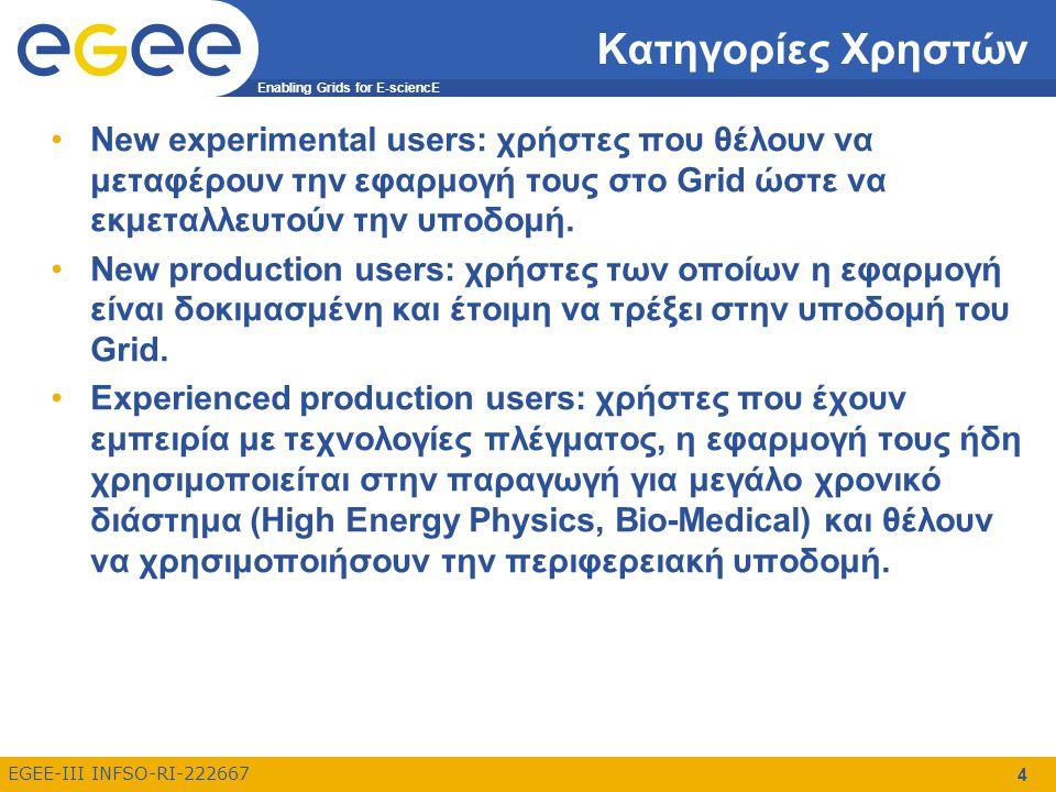 Enabling Grids for E-sciencE EGEE-III INFSO-RI-222667 15 South Eastern Europe VO Για την εξυπηρέτηση των τοπικών χρηστών και την επιτάχυνση και απλοποίηση της διαδικασίας εισαγωγής νέων χρηστών στην υποδομή του EGEE, η EGEE-SEE federation δημιούργησε τον δικό της VO ο οποίος ονομάζεται SEE-VO.