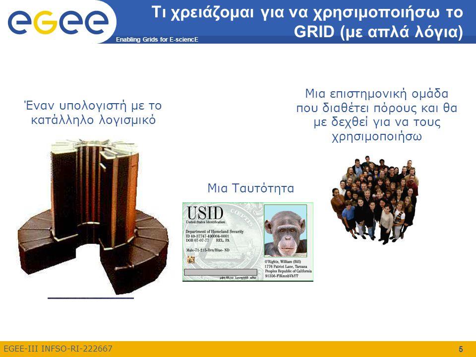 Enabling Grids for E-sciencE EGEE-III INFSO-RI-222667 56 Επιπλέον links EGEE project –http://www.eu-egee.org/http://www.eu-egee.org/ EGEE-SEE wiki –http://wiki.egee-see.org/index.php/Main_Pagehttp://wiki.egee-see.org/index.php/Main_Page EGEE-SEE federation –http://www.egee-see.org/http://www.egee-see.org/ HellasGrid Task Force –http://www.hellasgrid.grhttp://www.hellasgrid.gr