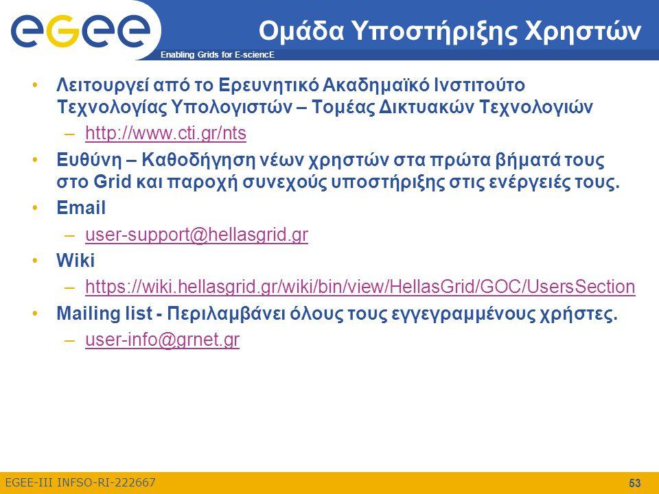 Enabling Grids for E-sciencE EGEE-III INFSO-RI-222667 53 Ομάδα Υποστήριξης Χρηστών Λειτουργεί από το Ερευνητικό Ακαδημαϊκό Ινστιτούτο Τεχνολογίας Υπολογιστών – Τομέας Δικτυακών Τεχνολογιών –http://www.cti.gr/ntshttp://www.cti.gr/nts Ευθύνη – Καθοδήγηση νέων χρηστών στα πρώτα βήματά τους στο Grid και παροχή συνεχούς υποστήριξης στις ενέργειές τους.