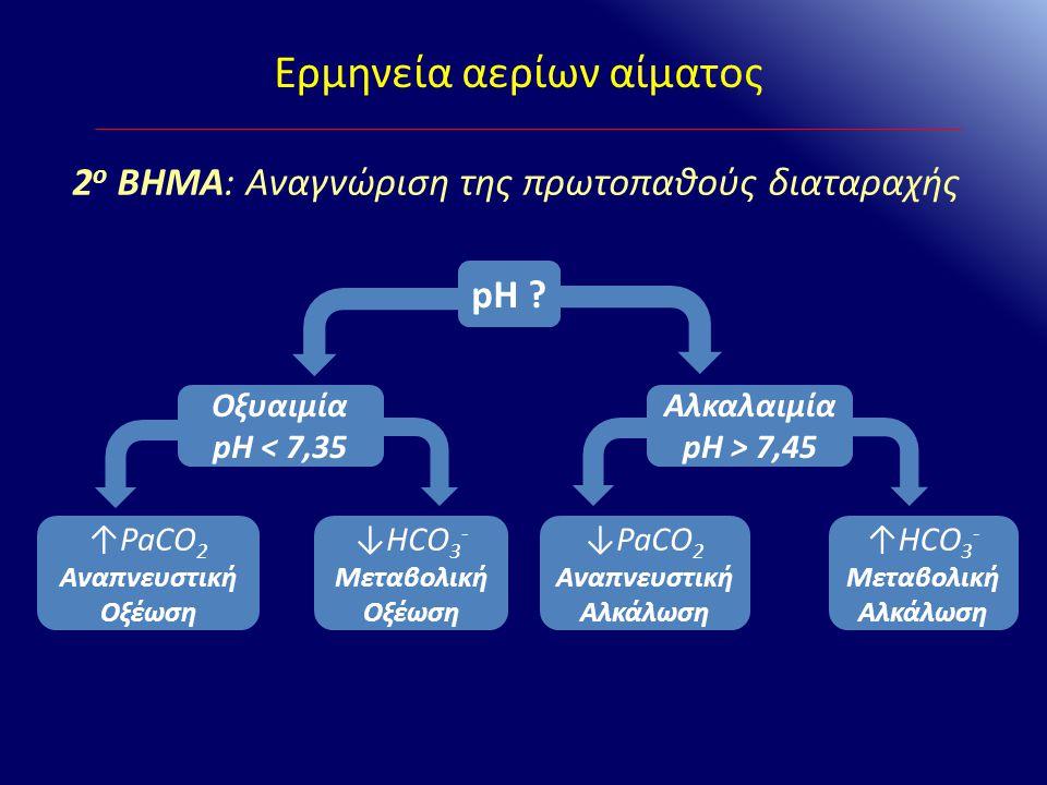 Ερμηνεία αερίων αίματος 2 ο ΒΗΜΑ: Αναγνώριση της πρωτοπαθούς διαταραχής pH ? Οξυαιμία pH < 7,35 Αλκαλαιμία pH > 7,45 ↑PaCO 2 Αναπνευστική Οξέωση ↓HCO