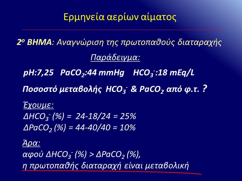 Ερμηνεία αερίων αίματος 2 ο ΒΗΜΑ: Αναγνώριση της πρωτοπαθούς διαταραχής pH:7,25 PaCO 2 :44 mmHg HCO 3 - :18 mEq/L Έχουμε: ΔHCO 3 - (%) = 24-18/24 = 25