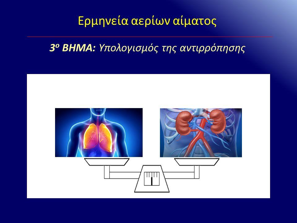 Ερμηνεία αερίων αίματος 3 ο ΒΗΜΑ: Υπολογισμός της αντιρρόπησης