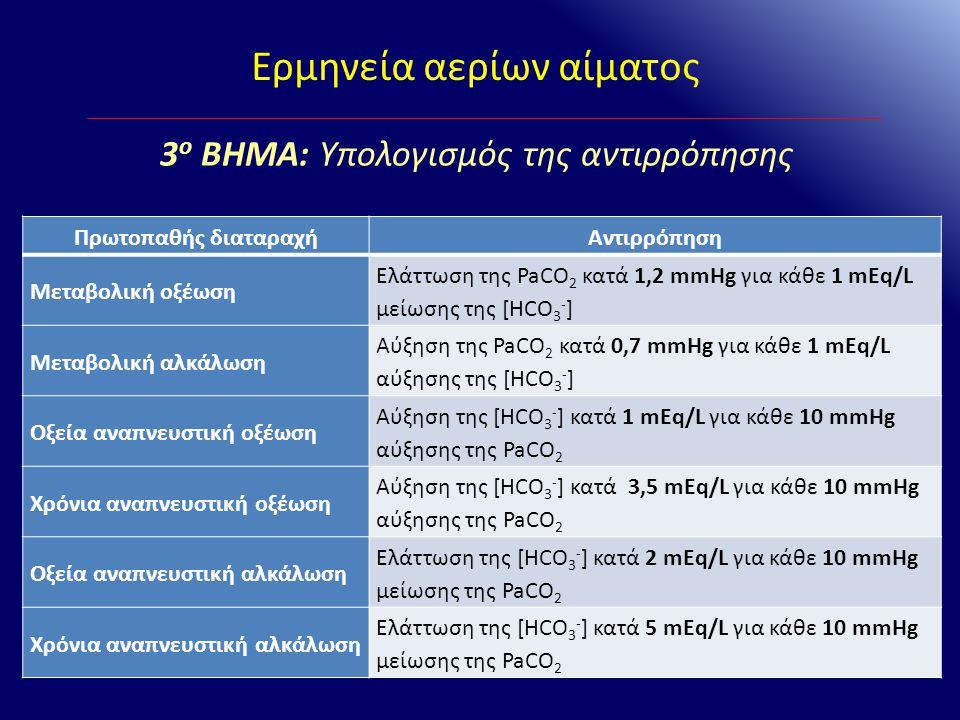 Πρωτοπαθής διαταραχήΑντιρρόπηση Μεταβολική οξέωση Ελάττωση της PaCO 2 κατά 1,2 mmHg για κάθε 1 mEq/L μείωσης της [HCO 3 - ] Μεταβολική αλκάλωση Αύξηση