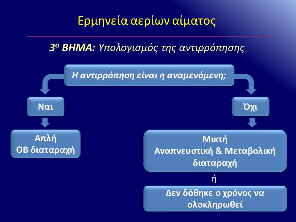 3 ο ΒΗΜΑ: Υπολογισμός της αντιρρόπησης Η αντιρρόπηση είναι η αναμενόμενη; Ναι Όχι Απλή ΟΒ διαταραχή Απλή ΟΒ διαταραχή Μικτή Αναπνευστική & Μεταβολική