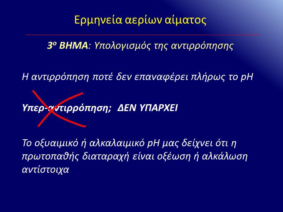 Ερμηνεία αερίων αίματος 3 ο ΒΗΜΑ: Υπολογισμός της αντιρρόπησης Η αντιρρόπηση ποτέ δεν επαναφέρει πλήρως το pH ΔΕΝ ΥΠΑΡΧΕΙΥπερ-αντιρρόπηση; Το οξυαιμικ