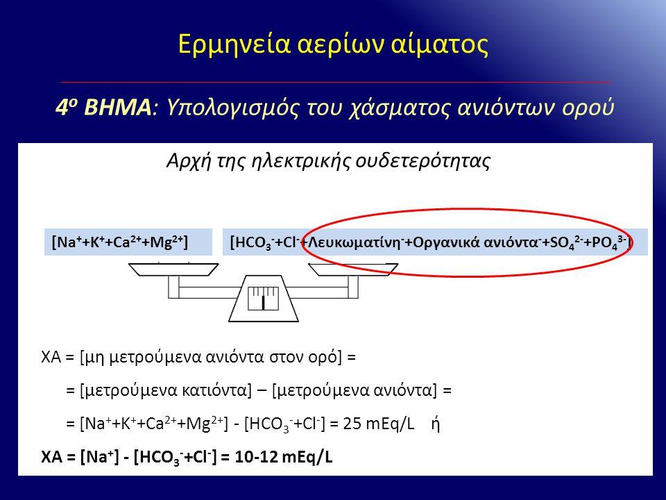 Ερμηνεία αερίων αίματος [Na + +K + +Ca 2+ +Mg 2+ ][HCO 3 - +Cl - +Λευκωματίνη - +Οργανικά ανιόντα - +SO 4 2- +PO 4 3- ] Αρχή της ηλεκτρικής ουδετερότη