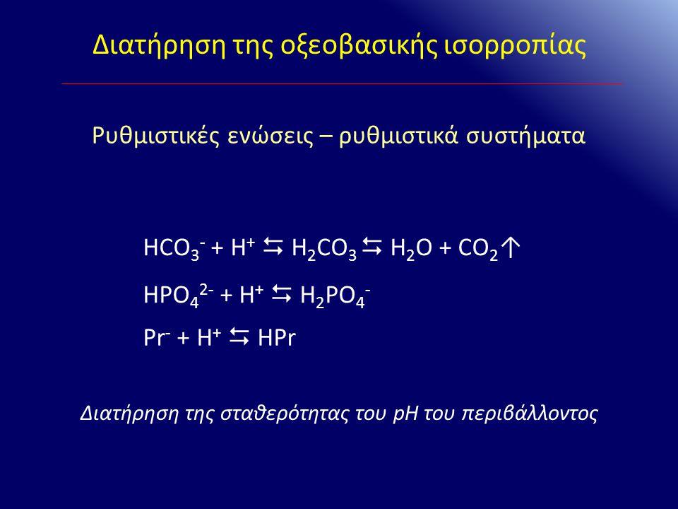Διατήρηση της οξεοβασικής ισορροπίας Ρυθμιστικές ενώσεις – ρυθμιστικά συστήματα ΗCO 3 - + Η +  H 2 CO 3  Η 2 Ο + CO 2 ↑ HPO 4 2- + H +  H 2 PO 4 -