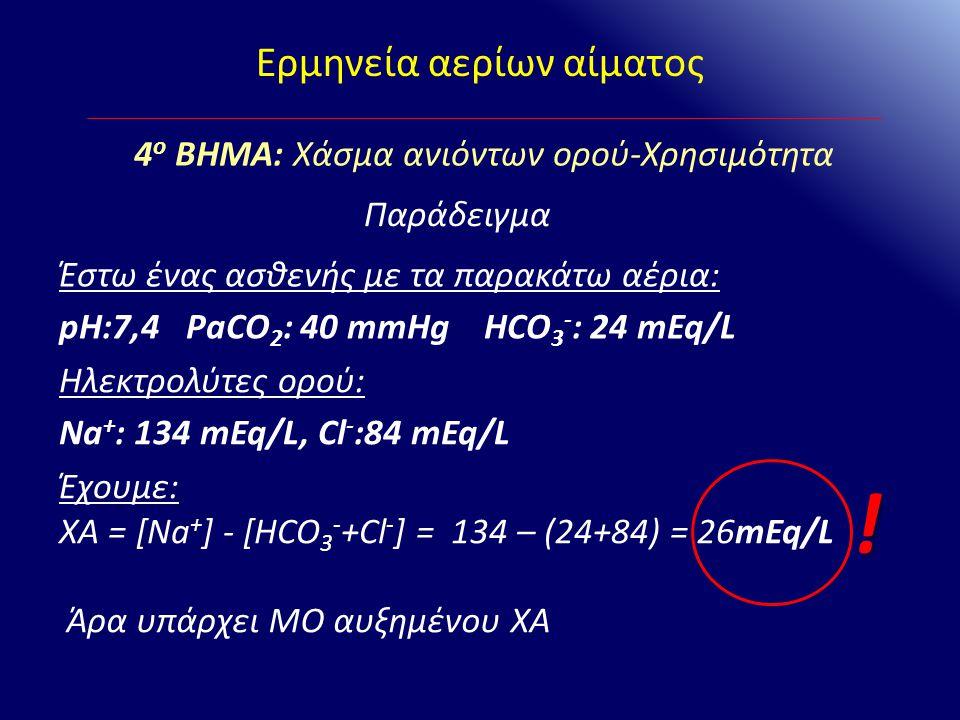 Ερμηνεία αερίων αίματος 4 ο ΒΗΜΑ: Xάσμα ανιόντων ορού-Χρησιμότητα Έστω ένας ασθενής με τα παρακάτω αέρια: pH:7,4 PaCO 2 : 40 mmHg HCO 3 - : 24 mEq/L Έ