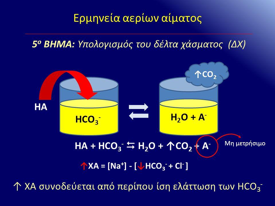 Ερμηνεία αερίων αίματος ΗA + HCO 3 -  H 2 Ο + ↑CO 2 + A - HCO 3 - HΑHΑ H 2 Ο + A - ↑CO 2 ↑ ΧΑ συνοδεύεται από περίπου ίση ελάττωση των HCO 3 - ↑ΧΑ =