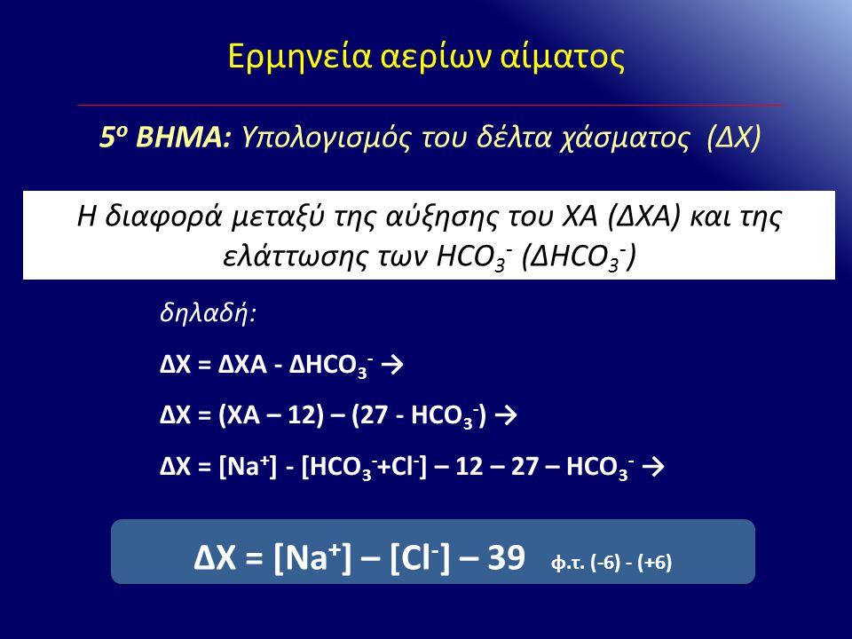 Ερμηνεία αερίων αίματος δηλαδή: ΔΧ = ΔΧΑ - ΔHCO 3 - → ΔΧ = (ΧΑ – 12) – (27 - HCO 3 - ) → ΔΧ = [Na + ] - [HCO 3 - +Cl - ] – 12 – 27 – HCO 3 - → Η διαφο
