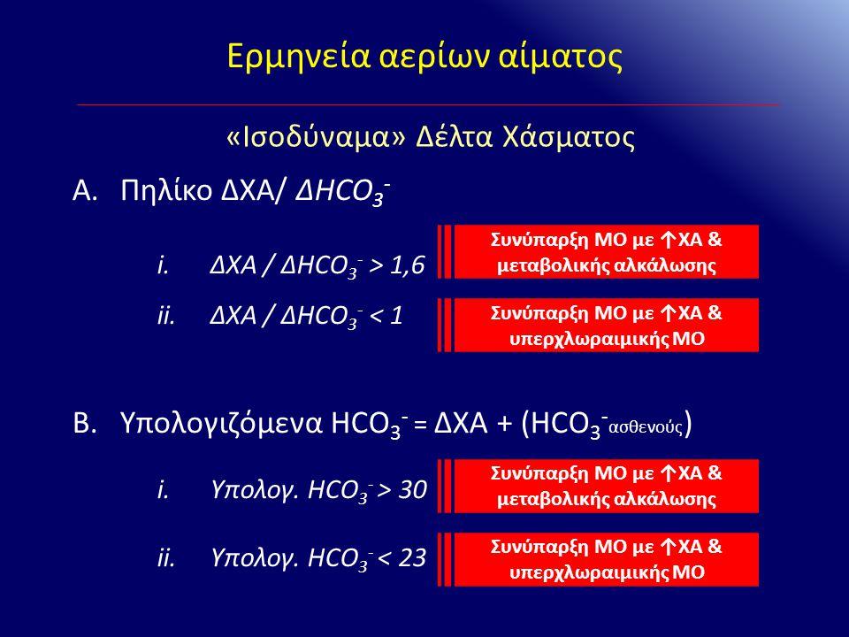 Ερμηνεία αερίων αίματος «Ισοδύναμα» Δέλτα Χάσματος A.Πηλίκο ΔΧΑ/ ΔHCO 3 - i.ΔΧΑ / ΔHCO 3 - > 1,6 ii.ΔΧΑ / ΔHCO 3 - < 1 B.Υπολογιζόμενα HCO 3 - = ΔΧΑ +