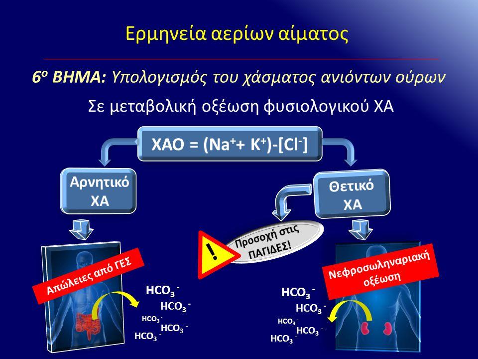 ! Ερμηνεία αερίων αίματος 6 ο ΒΗΜΑ: Υπολογισμός του χάσματος ανιόντων ούρων Σε μεταβολική οξέωση φυσιολογικού ΧΑ Απώλειες από ΓΕΣ Νεφροσωληναριακή οξέ