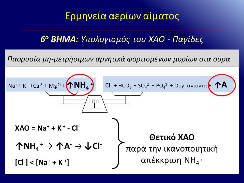 Ερμηνεία αερίων αίματος Na + + K + +Ca 2+ + Mg 2+ + ↑ NH 4 + Cl - + HCO 3 - + SO 4 2- + PO 4 3- + Οργ. ανιόντα + ↑ Α - ΧΑΟ = Na + + K + - Cl - ↑NH 4 +