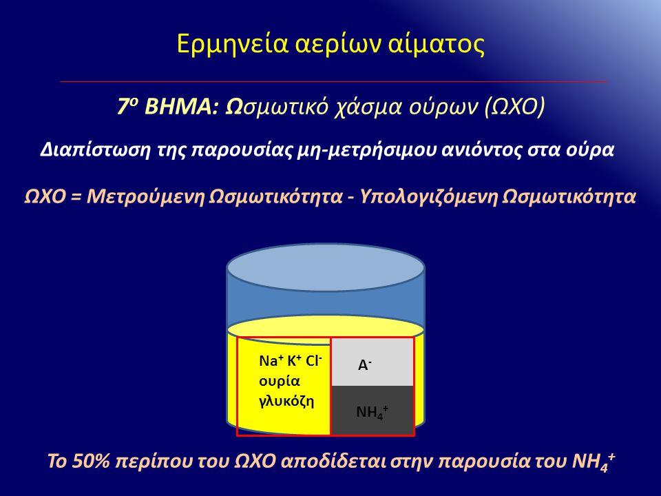 Na + Κ + Cl - ουρία γλυκόζη Ερμηνεία αερίων αίματος Διαπίστωση της παρουσίας μη-μετρήσιμου ανιόντος στα ούρα ΩΧΟ = Μετρούμενη Ωσμωτικότητα - Υπολογιζό