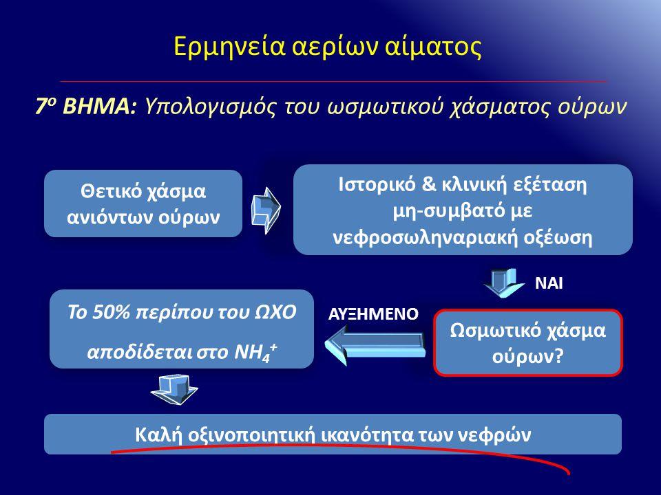 Ερμηνεία αερίων αίματος 7 ο ΒΗΜΑ: Υπολογισμός του ωσμωτικού χάσματος ούρων Θετικό χάσμα ανιόντων ούρων Ιστορικό & κλινική εξέταση μη-συμβατό με νεφροσ