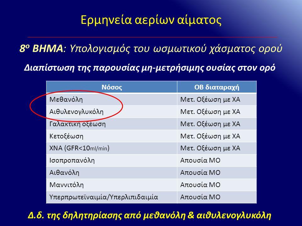 Ερμηνεία αερίων αίματος Διαπίστωση της παρουσίας μη-μετρήσιμης ουσίας στον ορό ΝόσοςΟΒ διαταραχή ΜεθανόληΜετ. Οξέωση με ΧΑ ΑιθυλενογλυκόληΜετ. Οξέωση