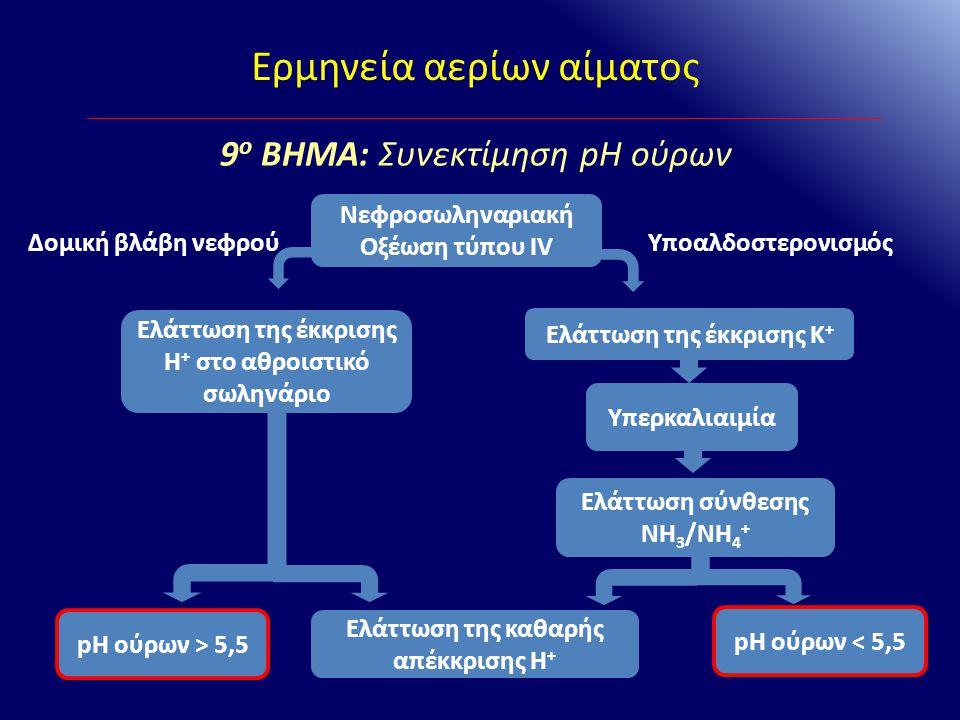 Ερμηνεία αερίων αίματος 9 ο ΒΗΜΑ: Συνεκτίμηση pH ούρων Νεφροσωληναριακή Οξέωση τύπου IV Ελάττωση της έκκρισης Η + στο αθροιστικό σωληνάριο Υποαλδοστερ