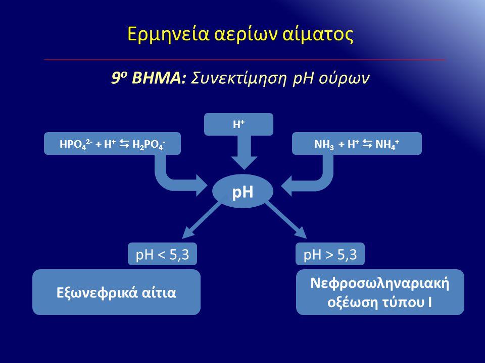 Ερμηνεία αερίων αίματος 9 ο ΒΗΜΑ: Συνεκτίμηση pH ούρων pH HPO 4 2- + H +  H 2 PO 4 - NH 3 + H +  NH 4 + H+H+ pH < 5,3pH > 5,3 Νεφροσωληναριακή οξέωσ
