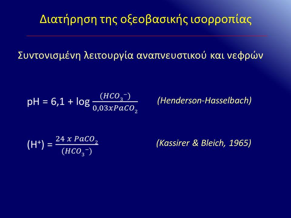 Ερμηνεία αερίων αίματος – Παράδειγμα 2 Εργαστηριακά pH: 7,0 HCO 3 - : 5mEq/L PaCO 2 : 21mmHg Na + : 140mEq/L Cl - : 112mEq/L ΑΣΘΕΝΗΣ 84 ΕΤΩΝ ΣΤΟ ΤΕΠ ΠΑΡΟΥΣΙΑΖΕΙ ΔΙΑΡΡΟΙΕΣ & ΣΥΓΧΥΣΗ 2 ο ΒΗΜΑ - Πρωτοπαθής διαταραχή: Οξυαιμία-Μεταβολική οξέωση 3 ο ΒΗΜΑ - Αντιρρόπηση: PaCO 2 = 40-1,2x(24-5)= 17mmHg Αντιρρόπηση μικρότερη από την αναμενόμενη- άρα συνυπάρχει και αναπνευστική οξέωση 4 ο ΒΗΜΑ – Υπολογισμός ΧΑ ΧΑ= 140 – 112 – 5 = 23mEq/L Άρα ΜΟ αυξημένου ΧΑ 5 ο ΒΗΜΑ – Υπολογισμός ΔΧ ΔΧΑ= 140 – 112 – 39 = -11mEq/L Άρα συνύπαρξη υπερχλωραιμικής ΜΟ Διάγνωση: ΜΟ φυσιολογικού χάσματος εξαιτίας των διαρροιών ΜΟ αυξημένου χάσματος εξαιτίας της υπογκαιμίας Αναπνευστική οξέωση