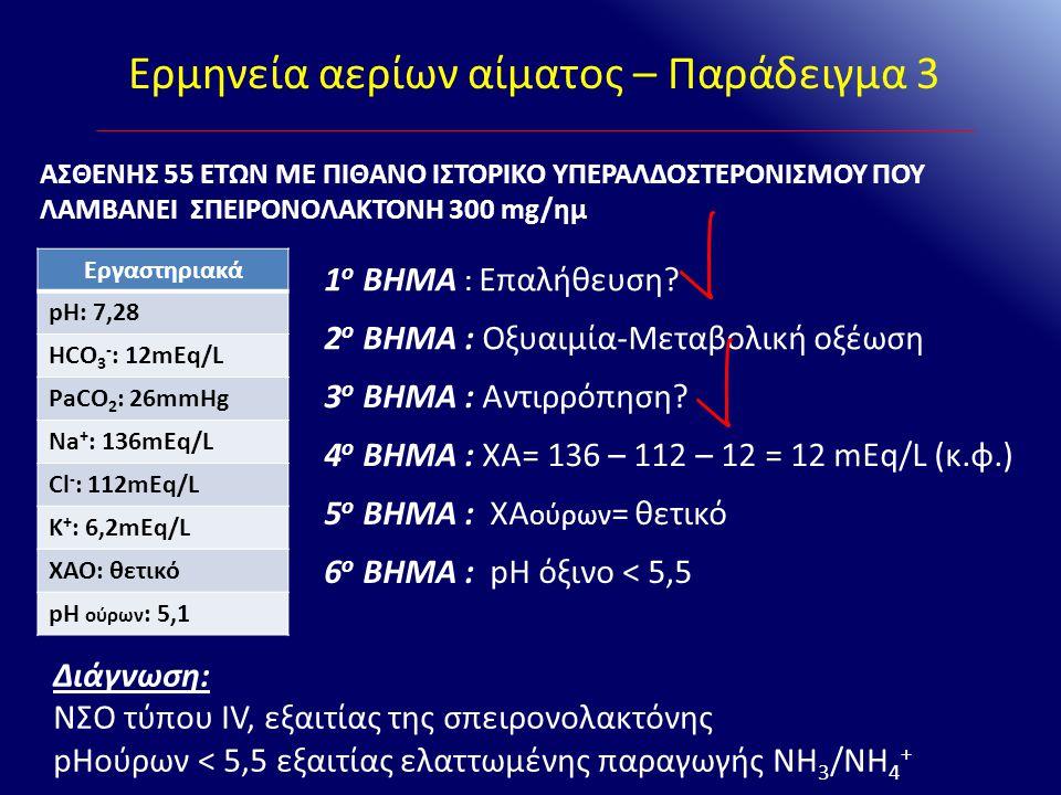 Ερμηνεία αερίων αίματος – Παράδειγμα 3 Εργαστηριακά pH: 7,28 HCO 3 - : 12mEq/L PaCO 2 : 26mmHg Na + : 136mEq/L Cl - : 112mEq/L Κ + : 6,2mEq/L ΧΑΟ: θετ