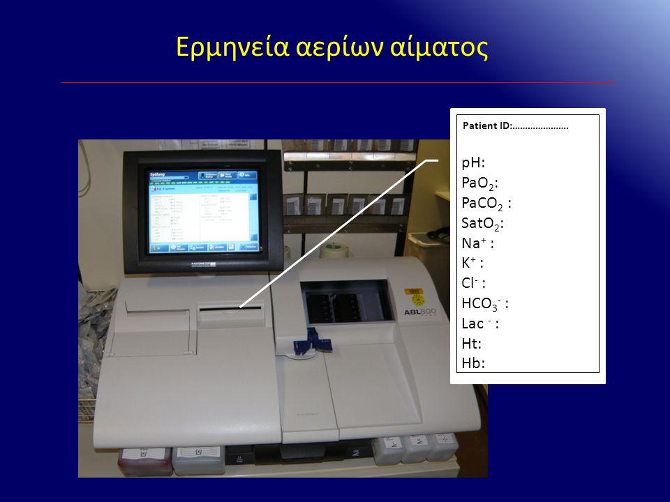 Ερμηνεία αερίων αίματος Δέλτα Χάσμα – χρησιμότητα Διάγνωση & Προσδιορισμός μικτών μεταβολικών διαταραχών A.Αν ΔΧ < -6, τότε ΔΧΑ< ΔHCO 3 - B.Αν ΔΧ > +6, τότε ΔΧΑ >> ΔHCO 3 - Κάποια διαταραχή αφαιρεί επιπλέον HCO 3 - Κάποια διαταραχή προσθέτει επιπλέον HCO 3 - Συνύπαρξη ΜΟ με ↑ΧΑ & υπερχλωραιμικής μεταβολικής οξέωσης Συνύπαρξη ΜΟ με ↑ΧΑ & μεταβολικής αλκάλωσης