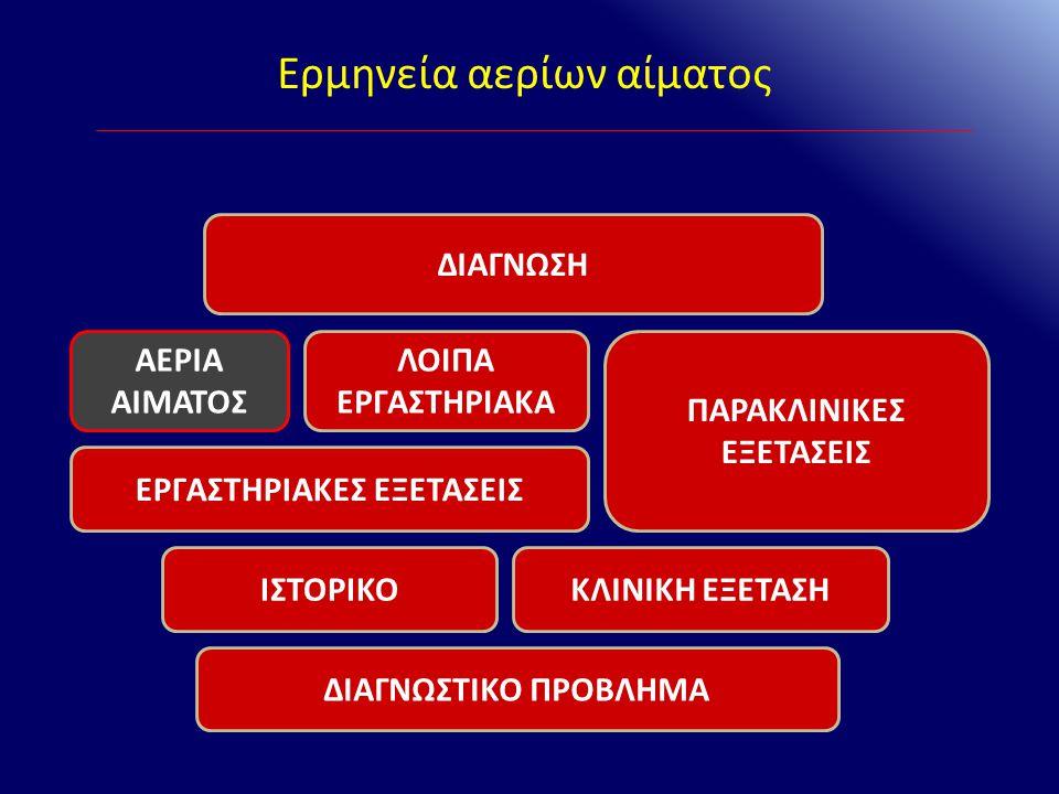 Ερμηνεία αερίων αίματος Αύξηση του ΧΑ 1.↑ μη μετρήσιμων ανιόντων α) ↓ απέκκριση ανιόντων (ΧΝΑ) β) ↑ παραγωγή μη μετρήσιμων ανιόντων (οξέος) i.Διαβητική κετοξέωση ii.Γαλακτική οξέωση iii.Δηλητηρίαση από σαλικυλικά, μεθανόλη, αιθυλενογλυκόλη γ) Εξωγενής χορήγηση μη μετρήσιμων ανιόντων (καρβενικιλλίνη) δ) Μεταβολική αλκάλωση (αύξηση του αρν.