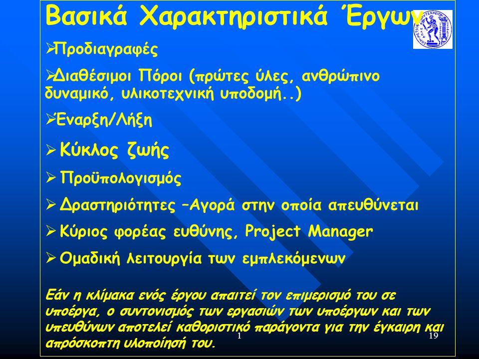 119 Βασικά Χαρακτηριστικά Έργων  Προδιαγραφές  Διαθέσιμοι Πόροι (πρώτες ύλες, ανθρώπινο δυναμικό, υλικοτεχνική υποδομή..)  Έναρξη/Λήξη  Κύκλος ζωή