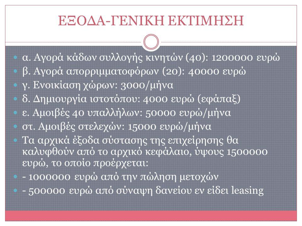 ΕΞΟΔΑ-ΓΕΝΙΚΗ ΕΚΤΙΜΗΣΗ α. Αγορά κάδων συλλογής κινητών (40): 1200000 ευρώ β.