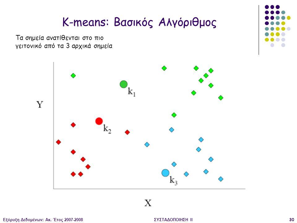 Εξόρυξη Δεδομένων: Ακ. Έτος 2007-2008ΣΥΣΤΑΔΟΠΟΙΗΣΗ ΙΙ30 K-means: Βασικός Αλγόριθμος Τα σημεία ανατίθενται στο πιο γειτονικό από τα 3 αρχικά σημεία
