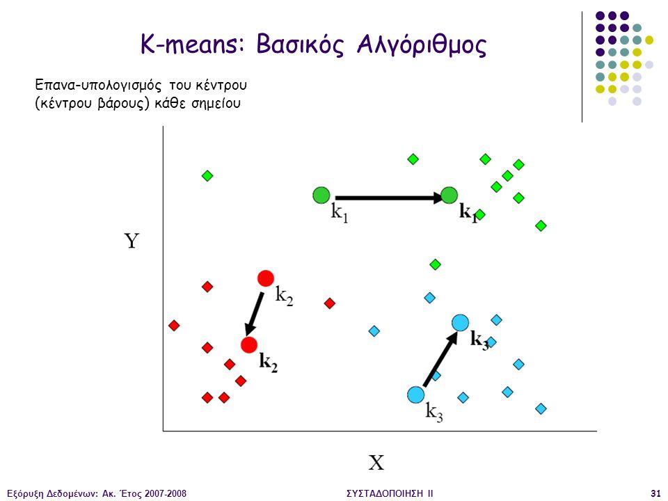 Εξόρυξη Δεδομένων: Ακ. Έτος 2007-2008ΣΥΣΤΑΔΟΠΟΙΗΣΗ ΙΙ31 K-means: Βασικός Αλγόριθμος Επανα-υπολογισμός του κέντρου (κέντρου βάρους) κάθε σημείου