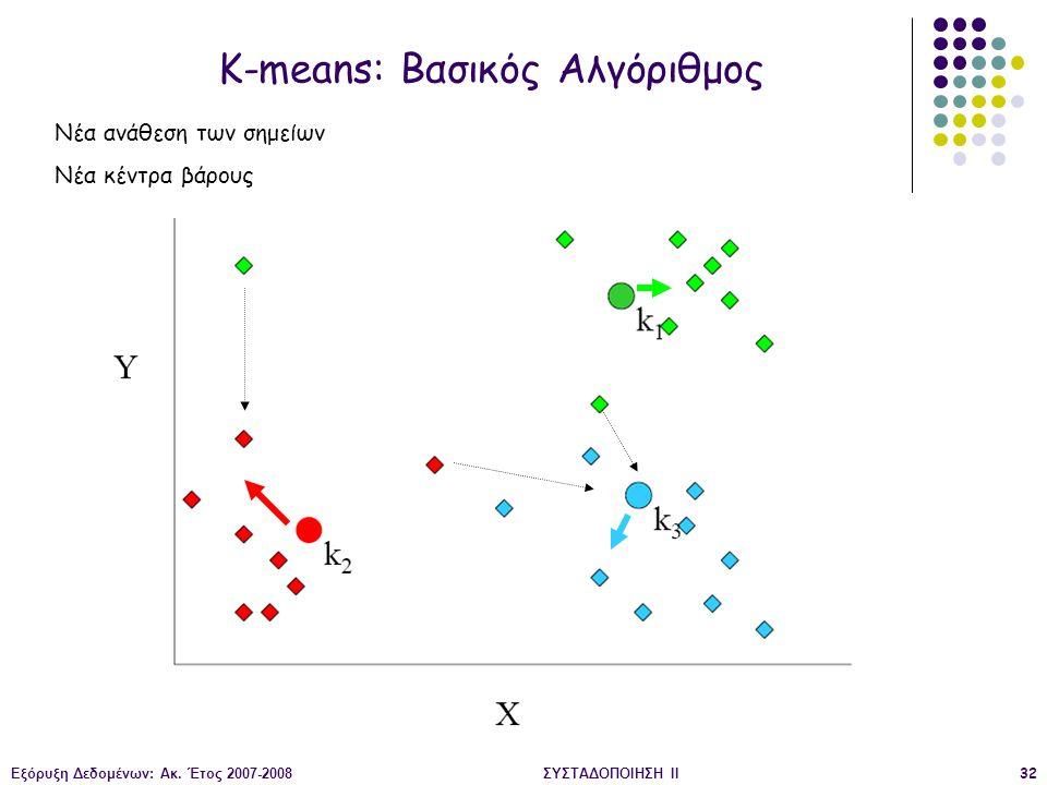 Εξόρυξη Δεδομένων: Ακ. Έτος 2007-2008ΣΥΣΤΑΔΟΠΟΙΗΣΗ ΙΙ32 K-means: Βασικός Αλγόριθμος Νέα ανάθεση των σημείων Νέα κέντρα βάρους