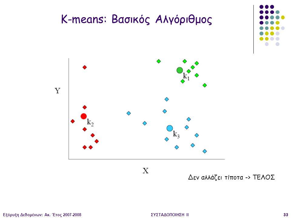 Εξόρυξη Δεδομένων: Ακ. Έτος 2007-2008ΣΥΣΤΑΔΟΠΟΙΗΣΗ ΙΙ33 K-means: Βασικός Αλγόριθμος Δεν αλλάζει τίποτα -> ΤΕΛΟΣ
