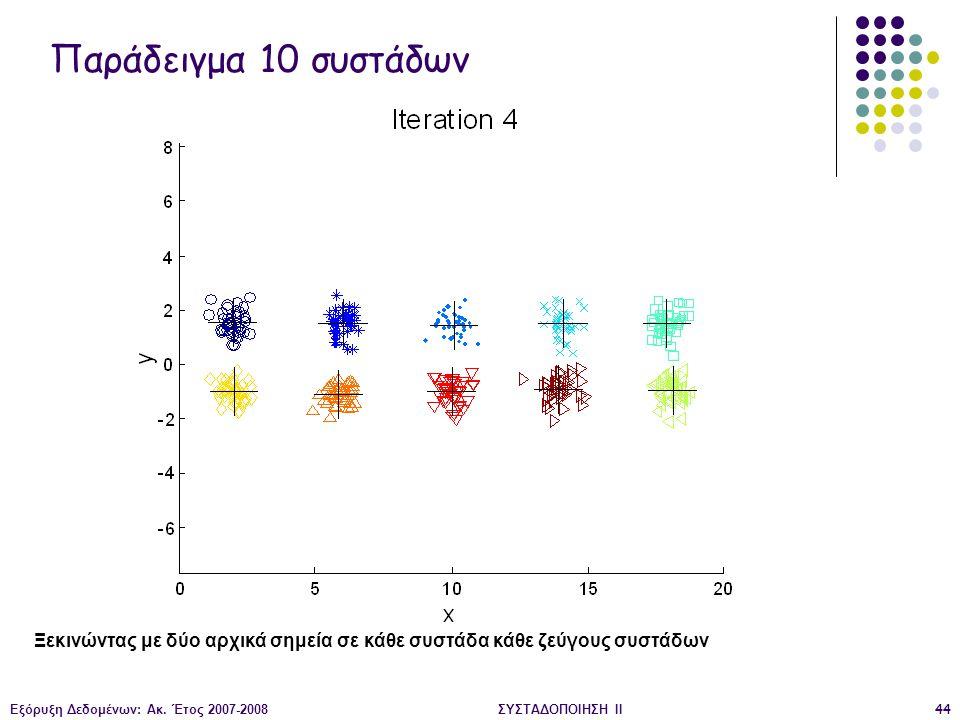 Εξόρυξη Δεδομένων: Ακ. Έτος 2007-2008ΣΥΣΤΑΔΟΠΟΙΗΣΗ ΙΙ44 Ξεκινώντας με δύο αρχικά σημεία σε κάθε συστάδα κάθε ζεύγους συστάδων Παράδειγμα 10 συστάδων