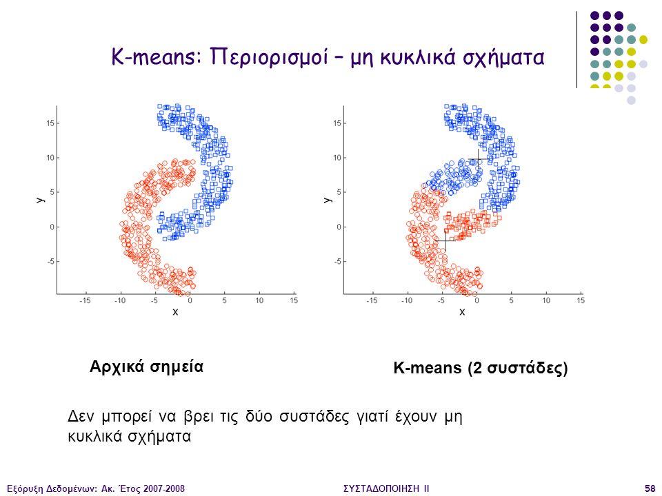 Εξόρυξη Δεδομένων: Ακ. Έτος 2007-2008ΣΥΣΤΑΔΟΠΟΙΗΣΗ ΙΙ58 Αρχικά σημεία K-means (2 συστάδες) K-means: Περιορισμοί – μη κυκλικά σχήματα Δεν μπορεί να βρε