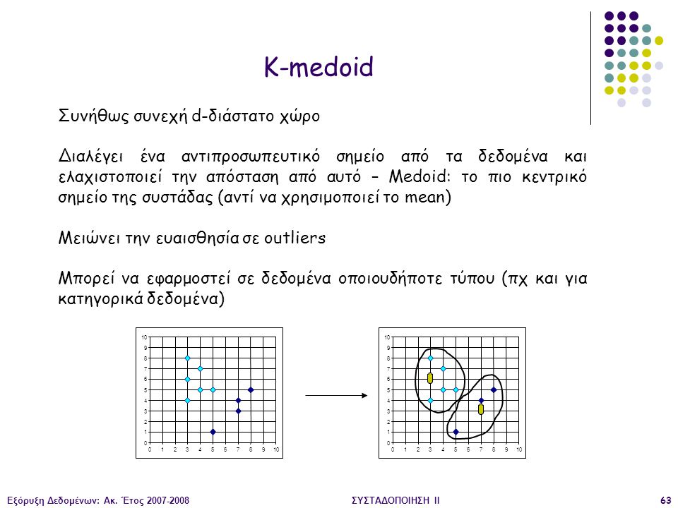 Εξόρυξη Δεδομένων: Ακ. Έτος 2007-2008ΣΥΣΤΑΔΟΠΟΙΗΣΗ ΙΙ63 K-medoid Συνήθως συνεχή d-διάστατο χώρο Διαλέγει ένα αντιπροσωπευτικό σημείο από τα δεδομένα κ