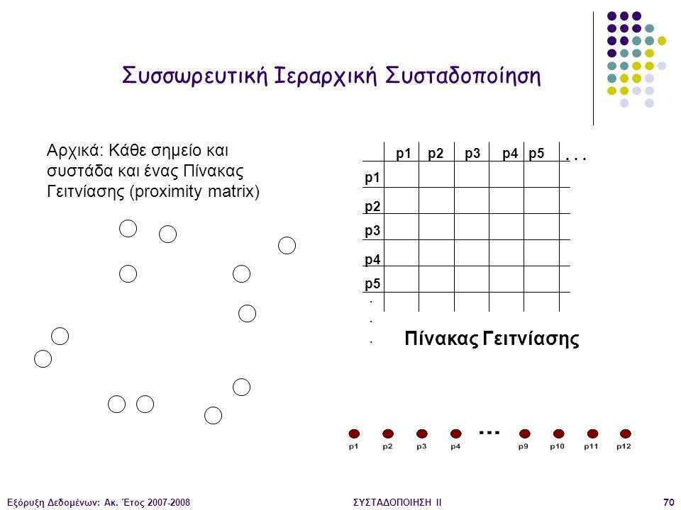 Εξόρυξη Δεδομένων: Ακ. Έτος 2007-2008ΣΥΣΤΑΔΟΠΟΙΗΣΗ ΙΙ70 p1 p3 p5 p4 p2 p1p2p3p4p5......... Πίνακας Γειτνίασης Αρχικά: Κάθε σημείο και συστάδα και ένας