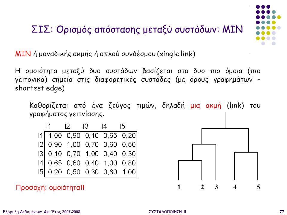 Εξόρυξη Δεδομένων: Ακ. Έτος 2007-2008ΣΥΣΤΑΔΟΠΟΙΗΣΗ ΙΙ77 12345 MIN ή μοναδικής ακμής ή απλού συνδέσμου (single link) Η ομοιότητα μεταξύ δυο συστάδων βα