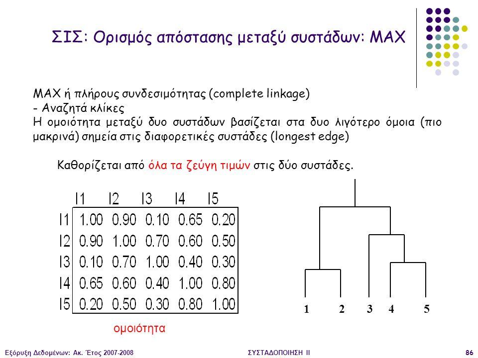 Εξόρυξη Δεδομένων: Ακ. Έτος 2007-2008ΣΥΣΤΑΔΟΠΟΙΗΣΗ ΙΙ86 12345 ΣΙΣ: Ορισμός απόστασης μεταξύ συστάδων: MAX MΑΧ ή πλήρους συνδεσιμότητας (complete linka