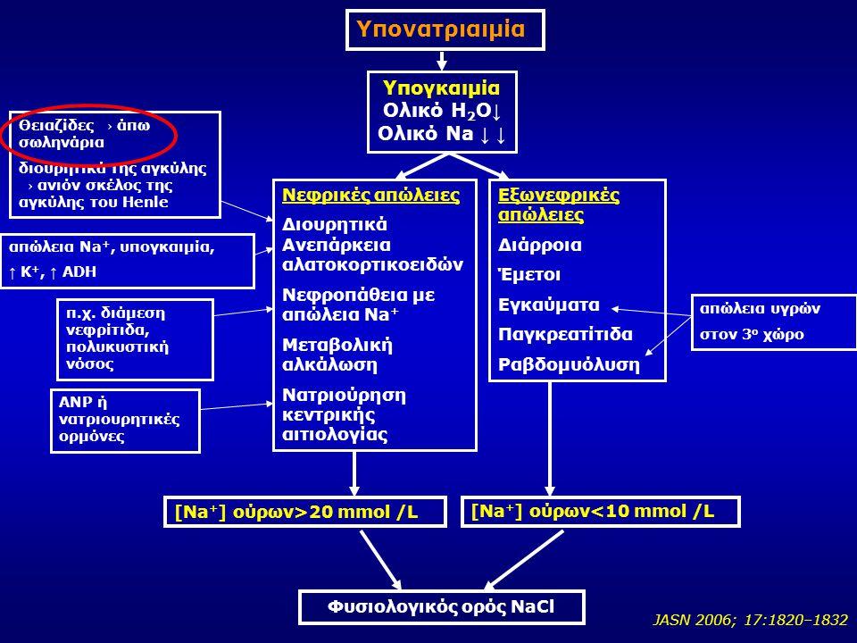 Υπονατριαιμία Υπογκαιμία Ολικό Η 2 Ο ↓ Ολικό Νa ↓ ↓ Νεφρικές απώλειες Διουρητικά Ανεπάρκεια αλατοκορτικοειδών Νεφροπάθεια με απώλεια Na + Μεταβολική α