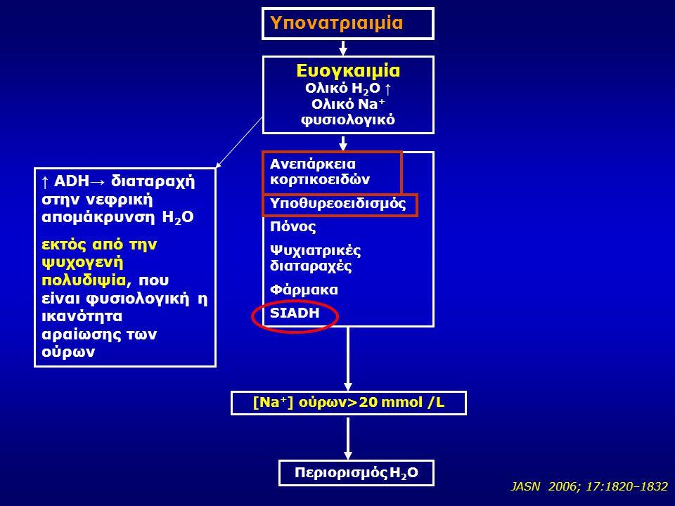 Υπονατριαιμία Ευογκαιμία Ολικό Η 2 Ο ↑ Ολικό Νa + φυσιολογικό Ανεπάρκεια κορτικοειδών Υποθυρεοειδισμός Πόνος Ψυχιατρικές διαταραχές Φάρμακα SIADH [Νa
