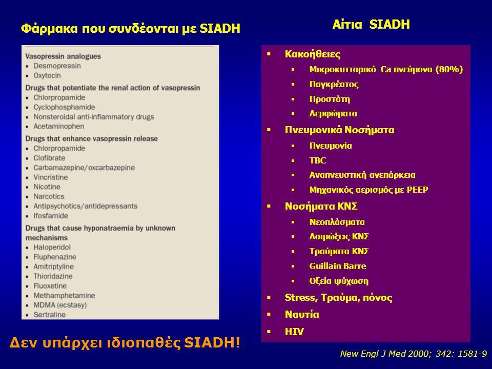 Φάρμακα που συνδέονται με SIADH Αίτια SIADH  Κακοήθειες  Μικροκυτταρικό Ca πνεύμονα (80%)  Παγκρέατος  Προστάτη  Λεμφώματα  Πνευμονικά Νοσήματα
