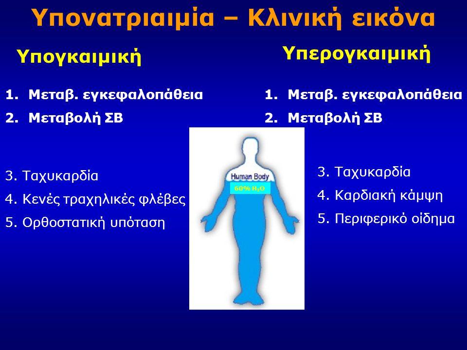 Υπογκαιμική Υπερογκαιμική 1.Μεταβ. εγκεφαλοπάθεια 2.Μεταβολή ΣΒ 3. Ταχυκαρδία 4. Καρδιακή κάμψη 5. Περιφερικό οίδημα 3. Ταχυκαρδία 4. Κενές τραχηλικές