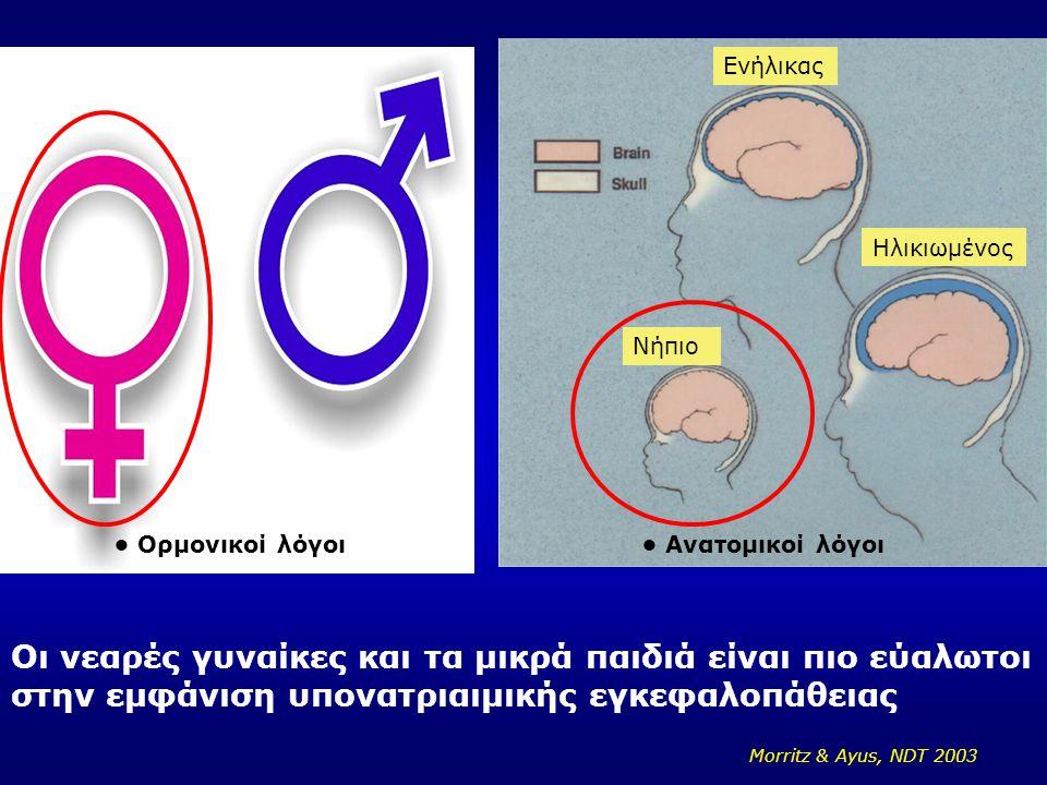 Οι νεαρές γυναίκες και τα μικρά παιδιά είναι πιο εύαλωτοι στην εμφάνιση υπονατριαιμικής εγκεφαλοπάθειας Ανατομικοί λόγοι Morritz & Ayus, NDT 2003 Ορμο