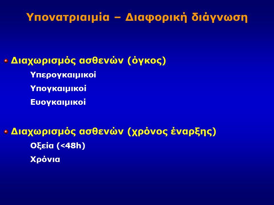 Υπονατριαιμία – Διαφορική διάγνωση Διαχωρισμός ασθενών (όγκος) Υπερογκαιμικοί Υπογκαιμικοί Ευογκαιμικοί Διαχωρισμός ασθενών (χρόνος έναρξης) Οξεία ( <