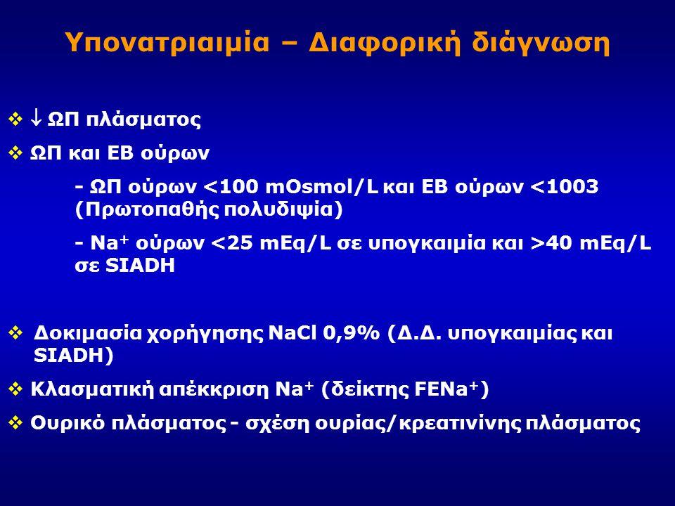   ΩΠ πλάσματος  ΩΠ και ΕΒ ούρων - ΩΠ ούρων <100 mOsmol/L και ΕΒ ούρων <1003 (Πρωτοπαθής πολυδιψία) - Na + ούρων 40 mEq/L σε SIADH  Δοκιμασία χορήγ