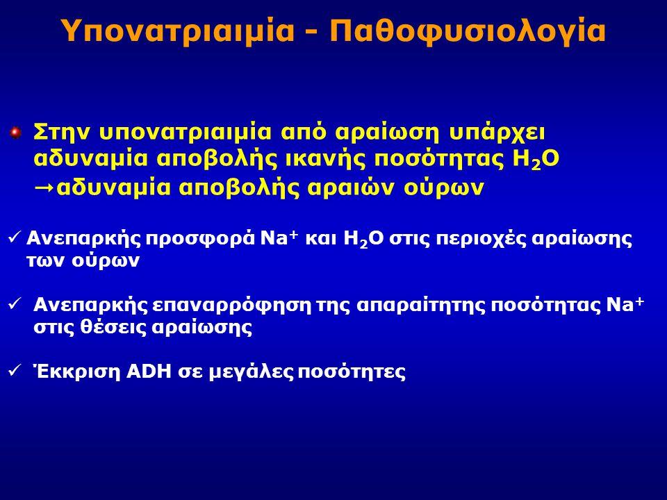 Στην υπονατριαιμία από αραίωση υπάρχει αδυναμία αποβολής ικανής ποσότητας H 2 O  αδυναμία αποβολής αραιών ούρων Ανεπαρκής προσφορά Na + και H 2 O στι